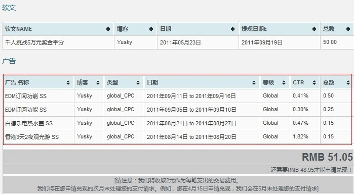 """今天收到拿能福""""千人挑战5万元奖金平分"""""""